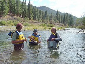 Collecting data on streamflow