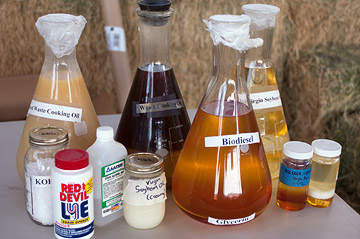 Assortment of products produced by biofuel