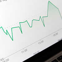 Finance data and graph
