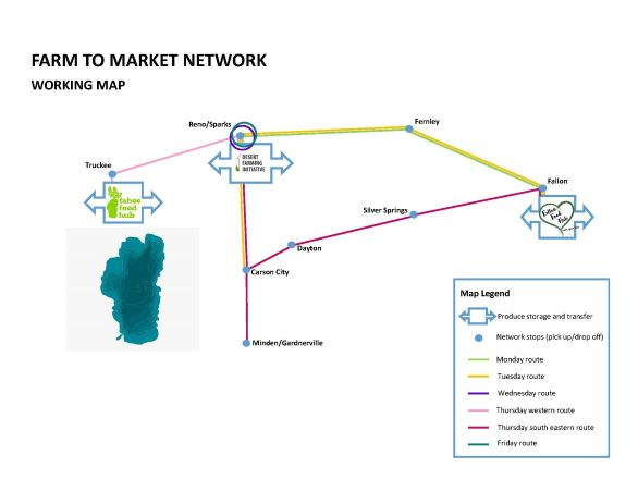 A conceptual map indicating the schedule and locations served by the Farm to Market Network