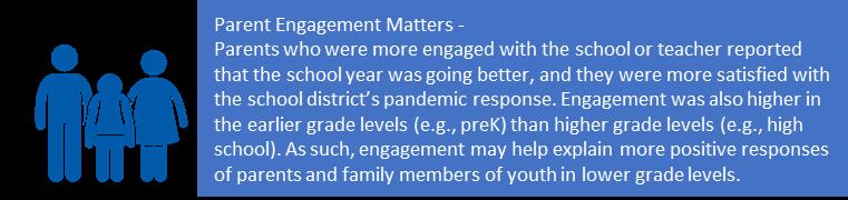 Parent engagement matters
